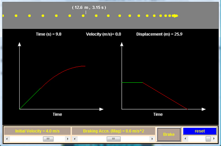 Hastighet fysik